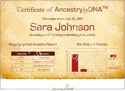 Certificado de ancestros