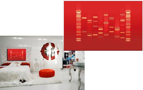 Cuadros de ADN